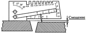 Измерение смещения (скосов) наружных кромок деталей