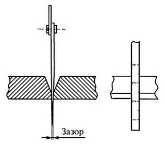 Измерение зазоров в соединениях